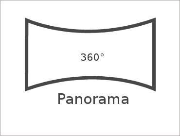 Panorame 1 Sehen und Hören